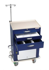 Malignant Hyperthermia Cart PACKAGE